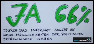 """66% sagen """"JA"""" zu neuen Beteiligungsformen durch das Internet"""